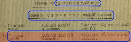 награда Алферова