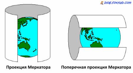 проекции Меркатора