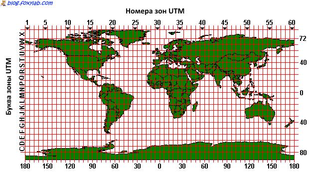 зоны UTM