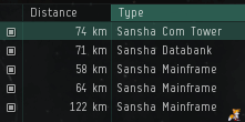 Sansha data site