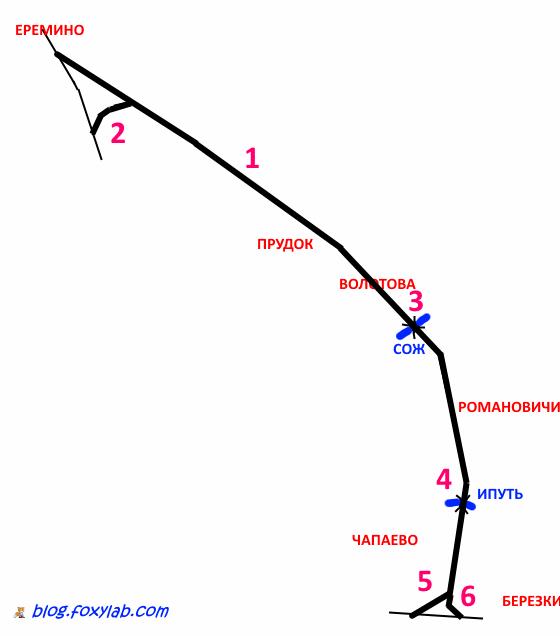 железная дорога Гомель-Гомель